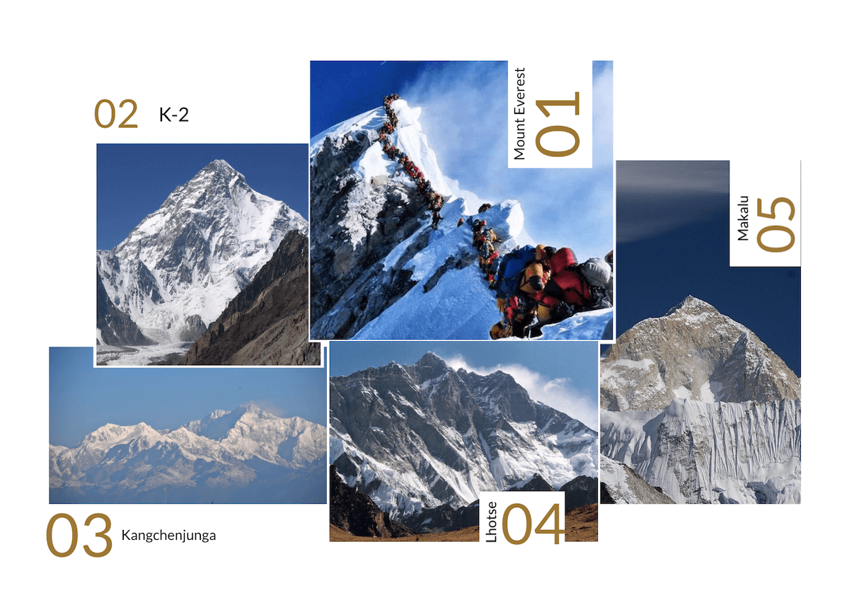5 Highest Mountains in the World